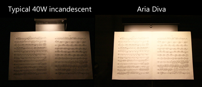 Aria Music Stand Light Comparison